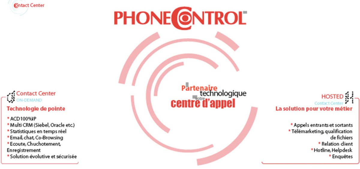 Affiches-PhoneControl3
