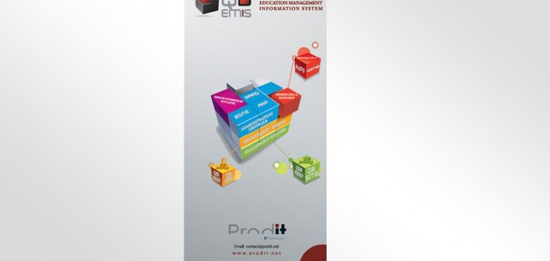 Affiche modulaire Prodit