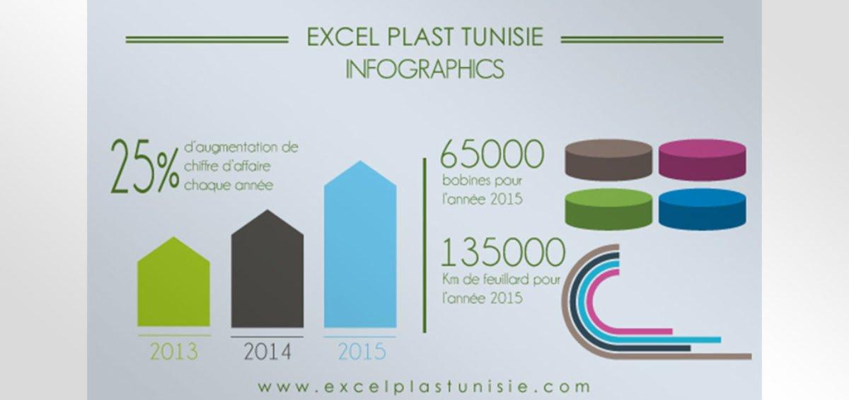 Excelplast infographics