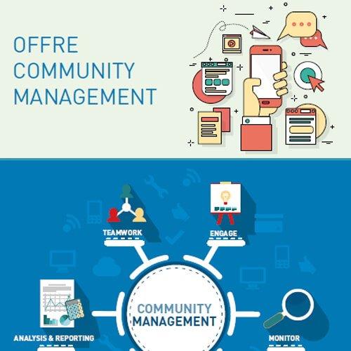 offre community management